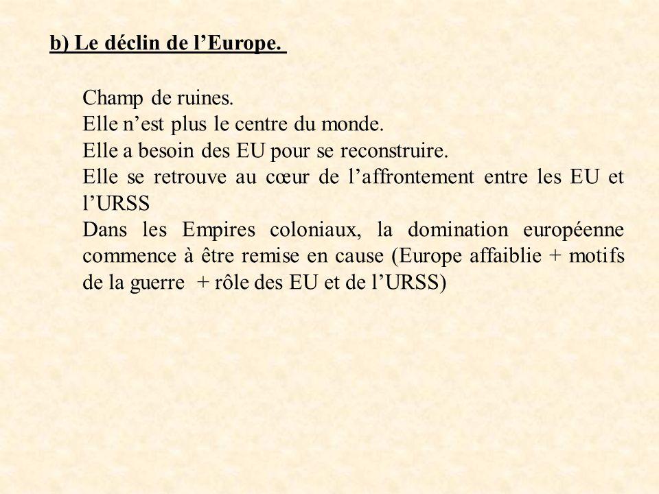 b) Le déclin de l'Europe.