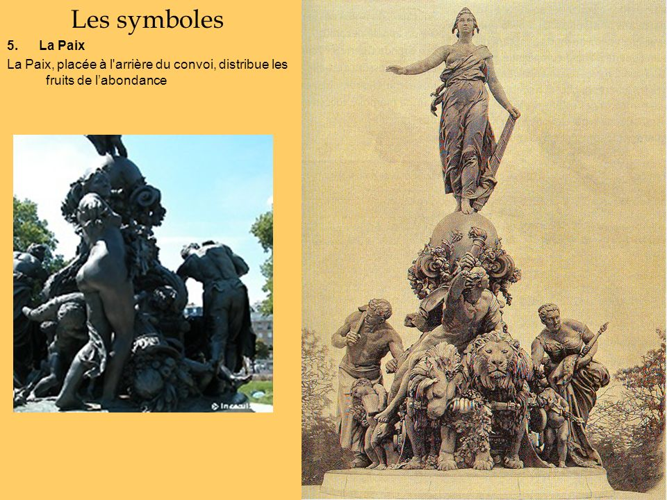 Les symboles 5. La Paix.