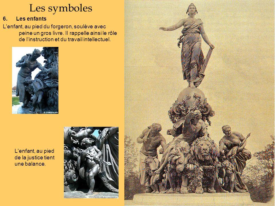 Les symboles 6. Les enfants