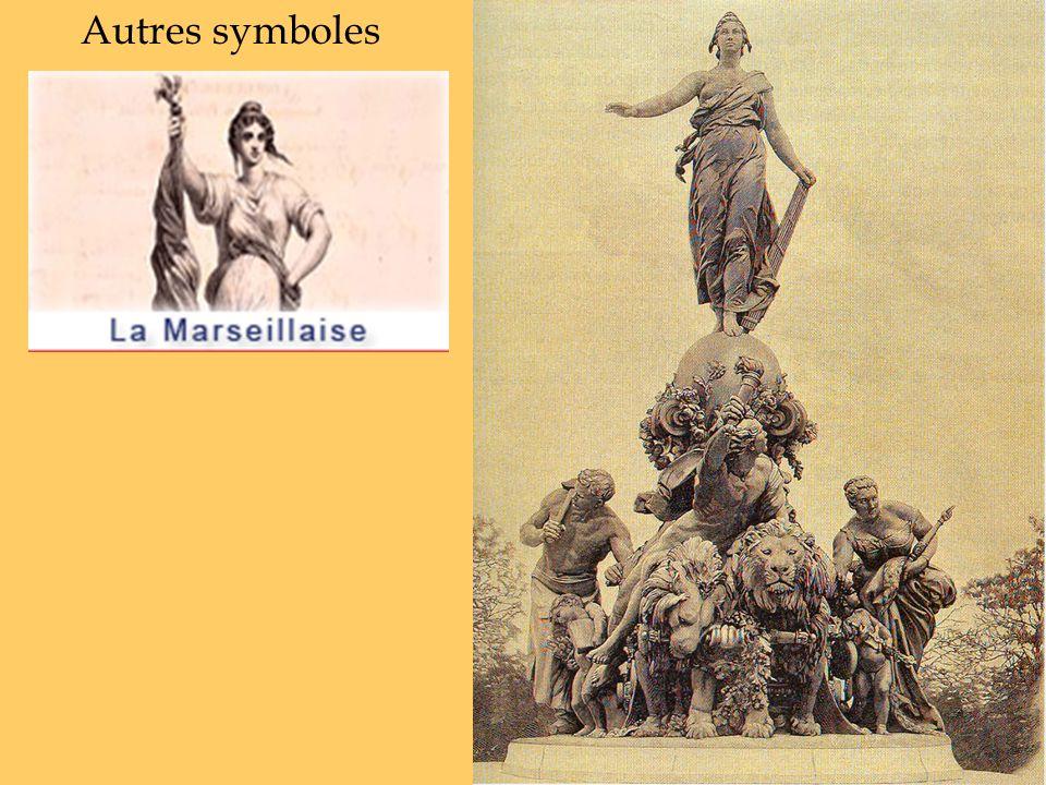 Autres symboles