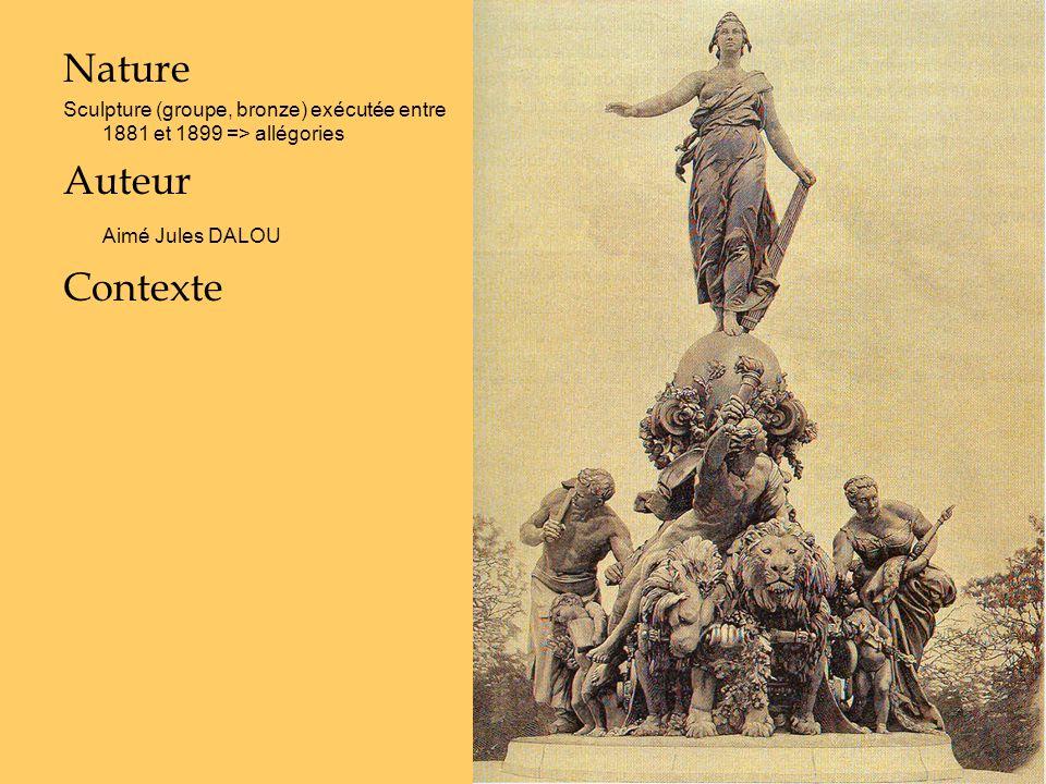Auteur Aimé Jules DALOU Contexte