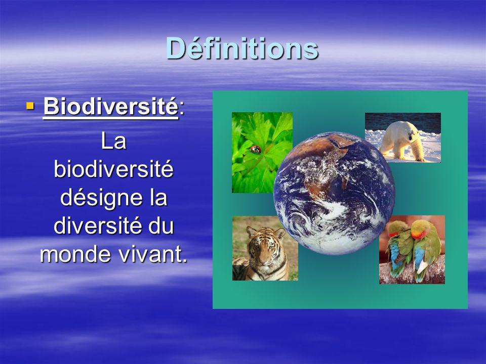 La biodiversité désigne la diversité du monde vivant.