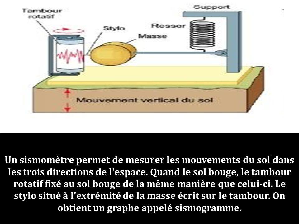 Un sismomètre permet de mesurer les mouvements du sol dans les trois directions de l espace.
