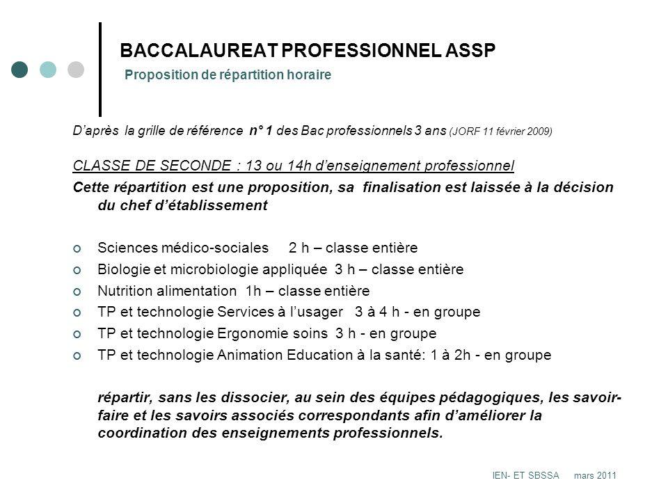 BACCALAUREAT PROFESSIONNEL ASSP Proposition de répartition horaire