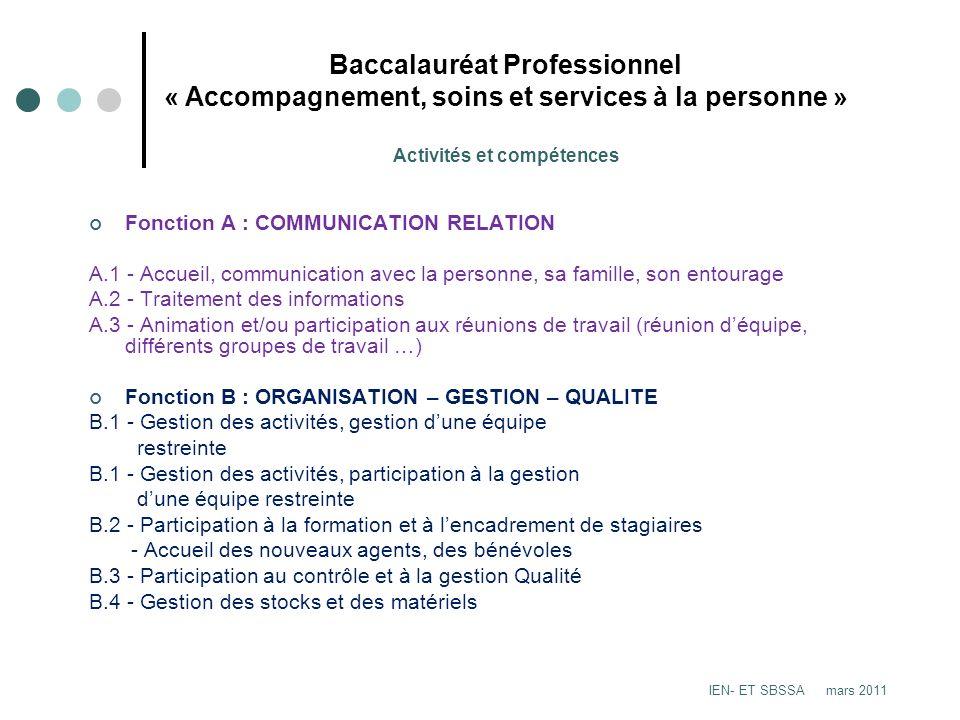 Activités et compétences