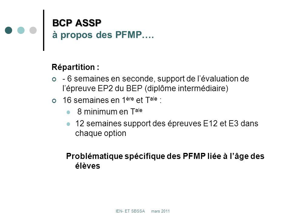 BCP ASSP à propos des PFMP….