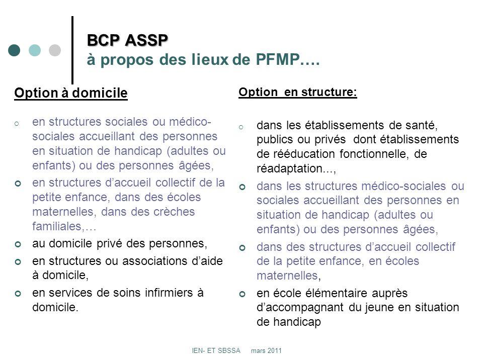 BCP ASSP à propos des lieux de PFMP….