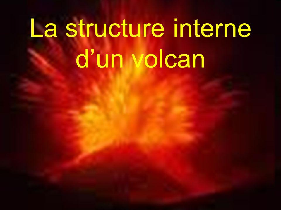 La structure interne d'un volcan