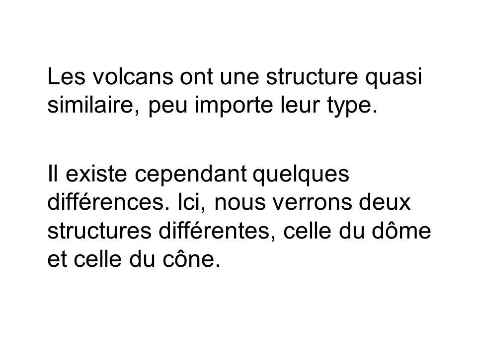 Les volcans ont une structure quasi similaire, peu importe leur type.
