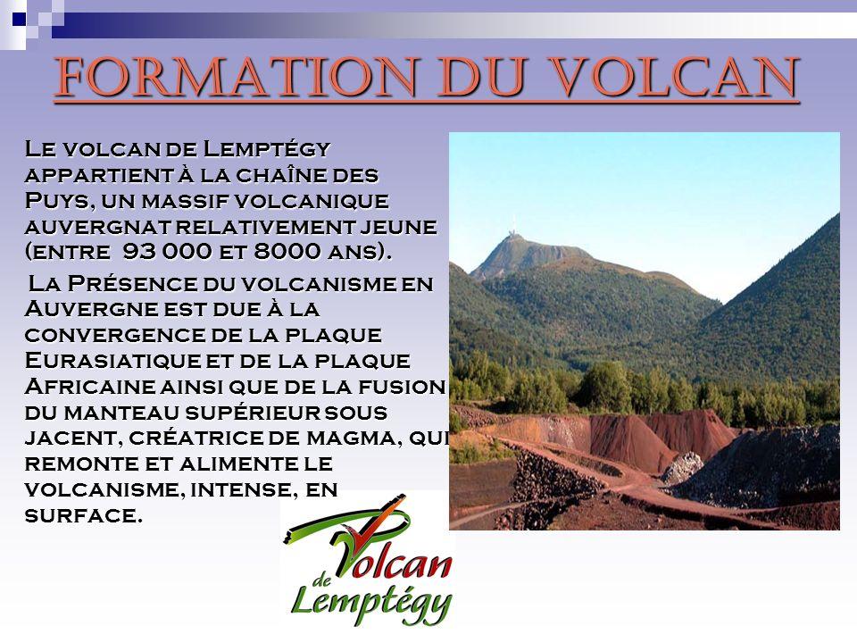 Formation du volcan