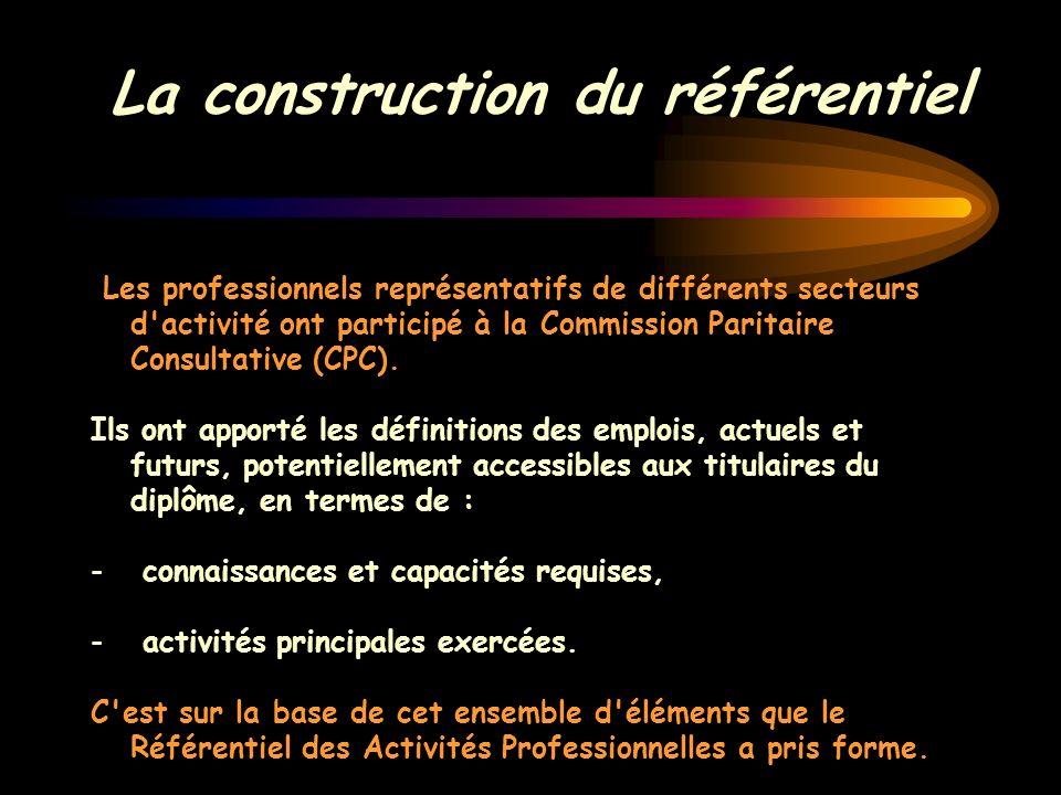 La construction du référentiel