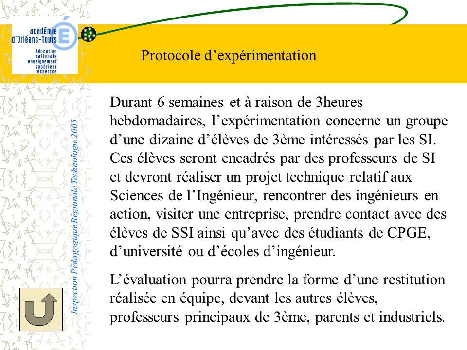 Protocole d'expérimentation