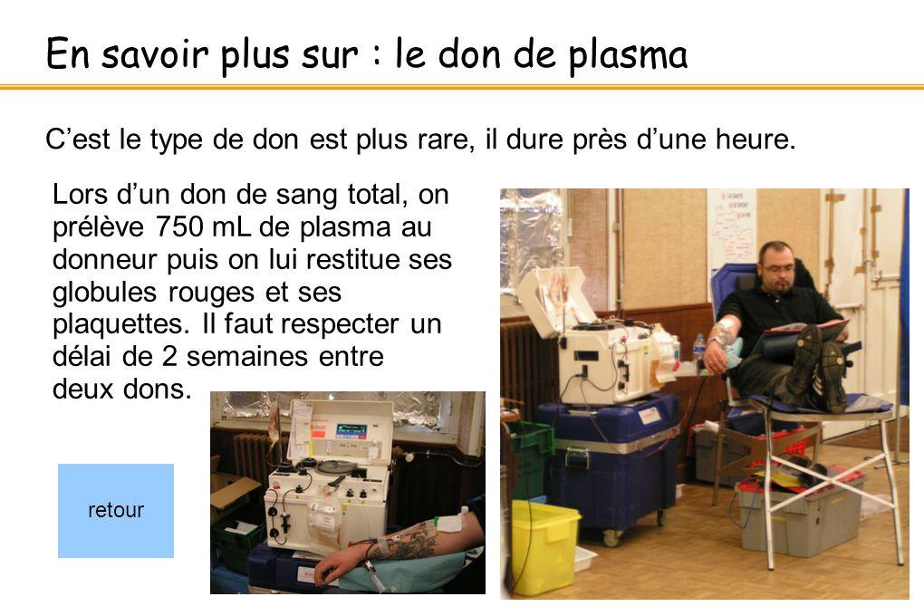 En savoir plus sur : le don de plasma