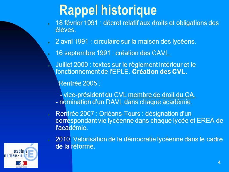 Rappel historique 18 février 1991 : décret relatif aux droits et obligations des élèves. 2 avril 1991 : circulaire sur la maison des lycéens.