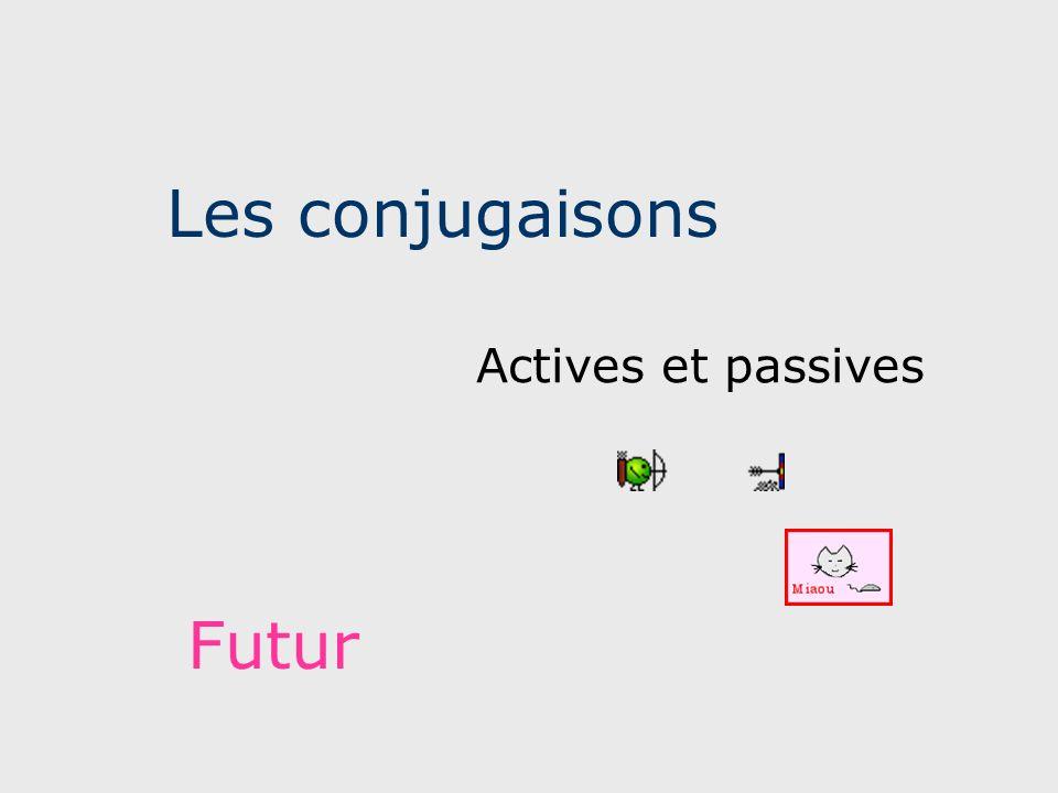 Les conjugaisons Actives et passives Futur