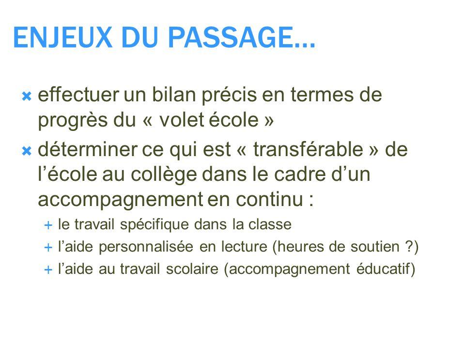 ENJEUX DU PASSAGE… effectuer un bilan précis en termes de progrès du « volet école »