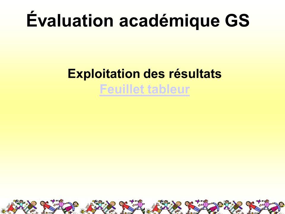 Évaluation académique GS Exploitation des résultats