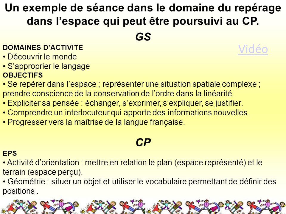 Un exemple de séance dans le domaine du repérage dans l'espace qui peut être poursuivi au CP.