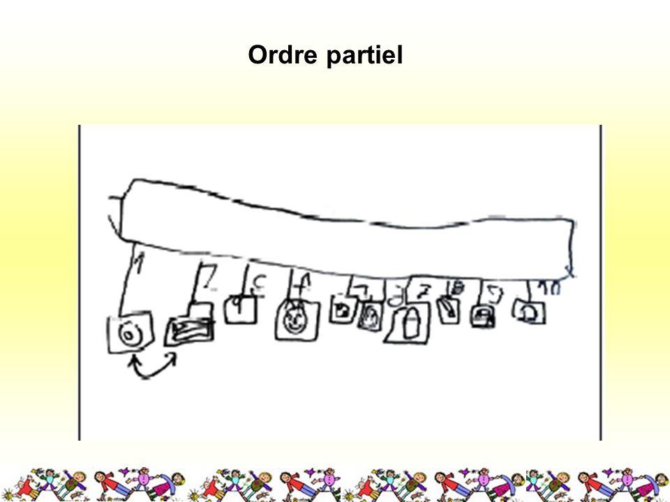 Ordre partiel Description : L élève a interverti deux objets.