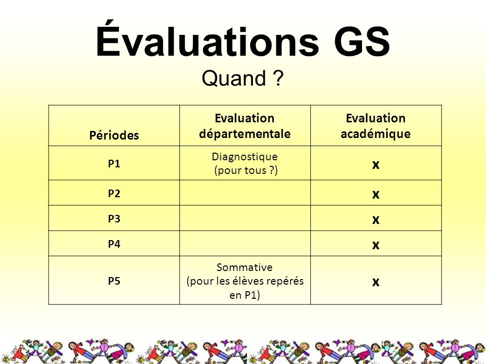 Evaluation départementale Evaluation académique