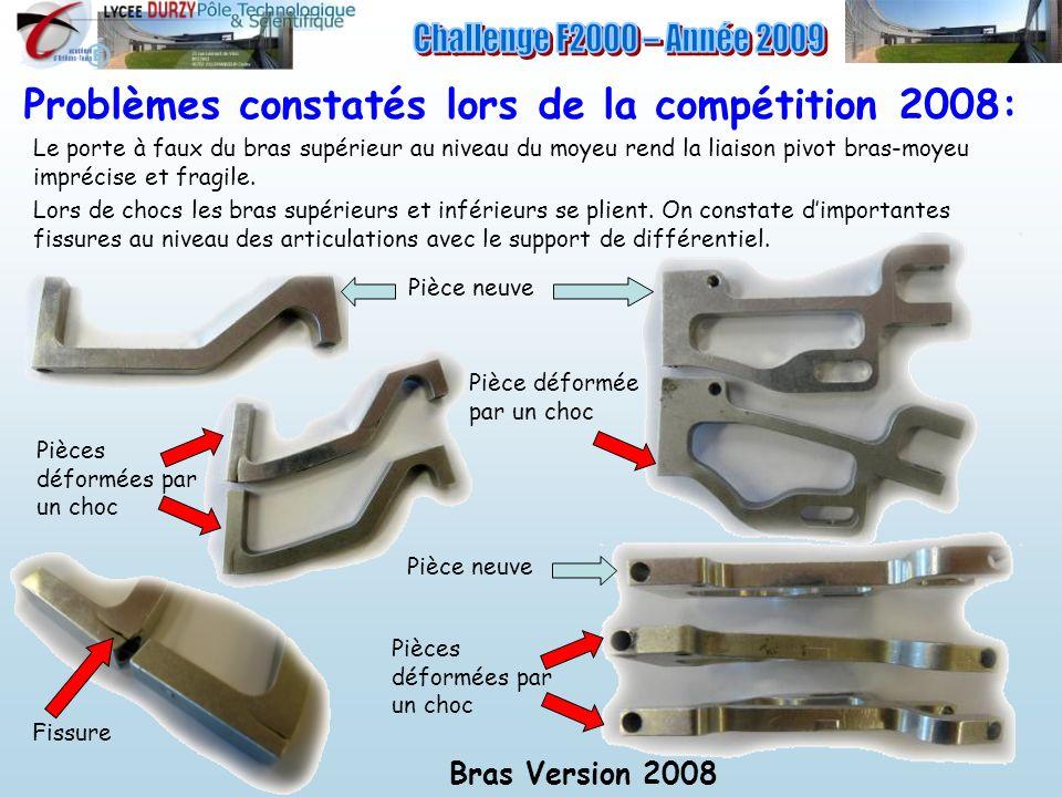 Challenge F2000 – Année 2009 Problèmes constatés lors de la compétition 2008: