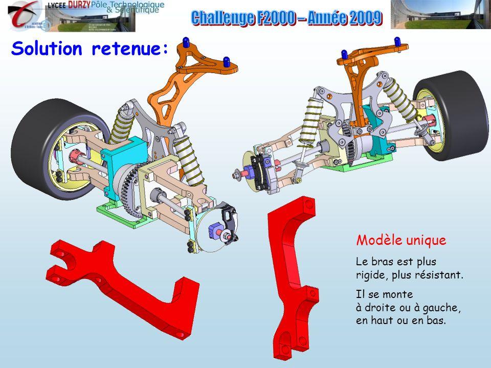 Challenge F2000 – Année 2009 Solution retenue: Modèle unique