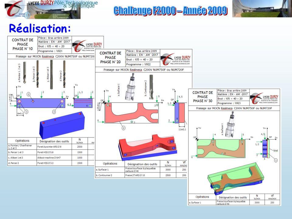 Challenge F2000 – Année 2009 Réalisation: