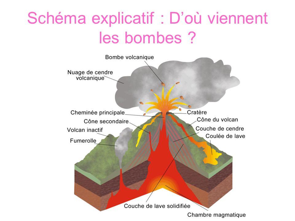 Schéma explicatif : D'où viennent les bombes