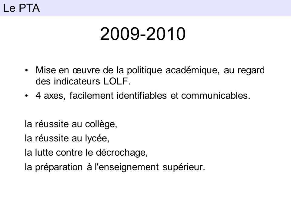 Le PTA 2009-2010. Mise en œuvre de la politique académique, au regard des indicateurs LOLF. 4 axes, facilement identifiables et communicables.