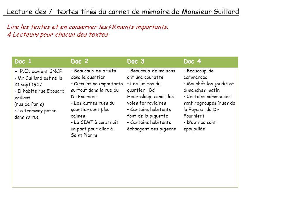 Lecture des 7 textes tirés du carnet de mémoire de Monsieur Guillard