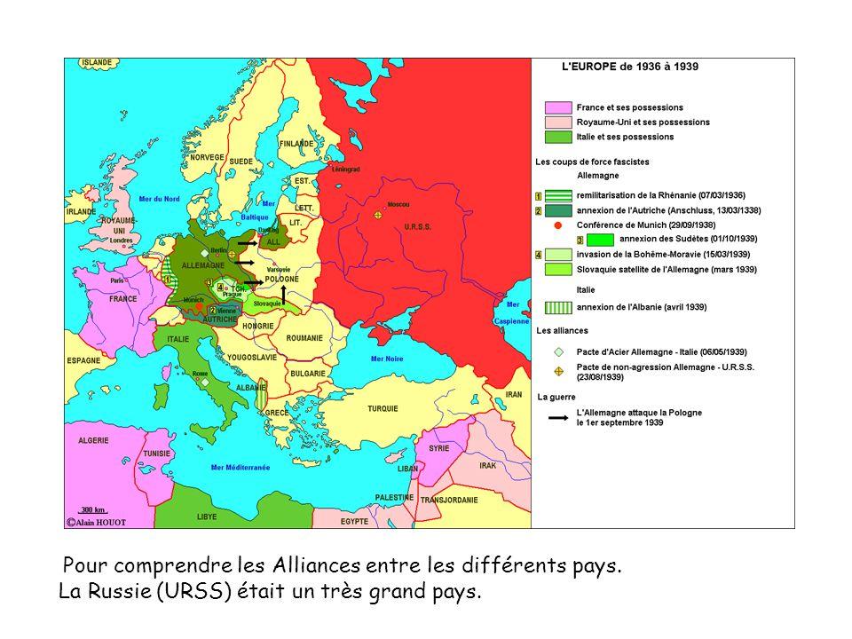 Pour comprendre les Alliances entre les différents pays