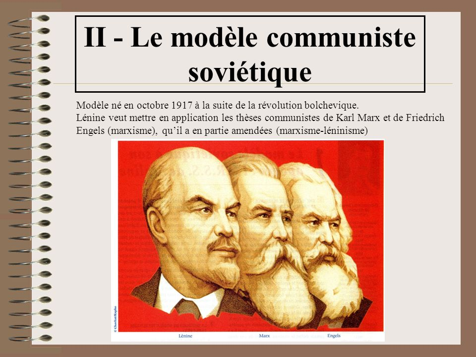 II - Le modèle communiste soviétique