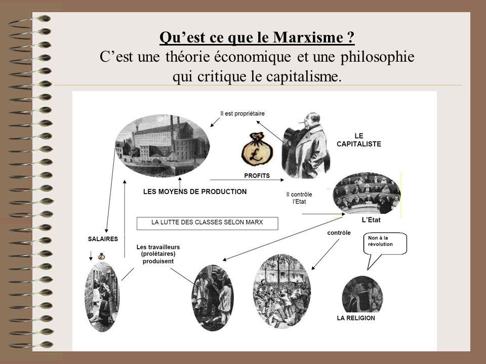 Qu'est ce que le Marxisme