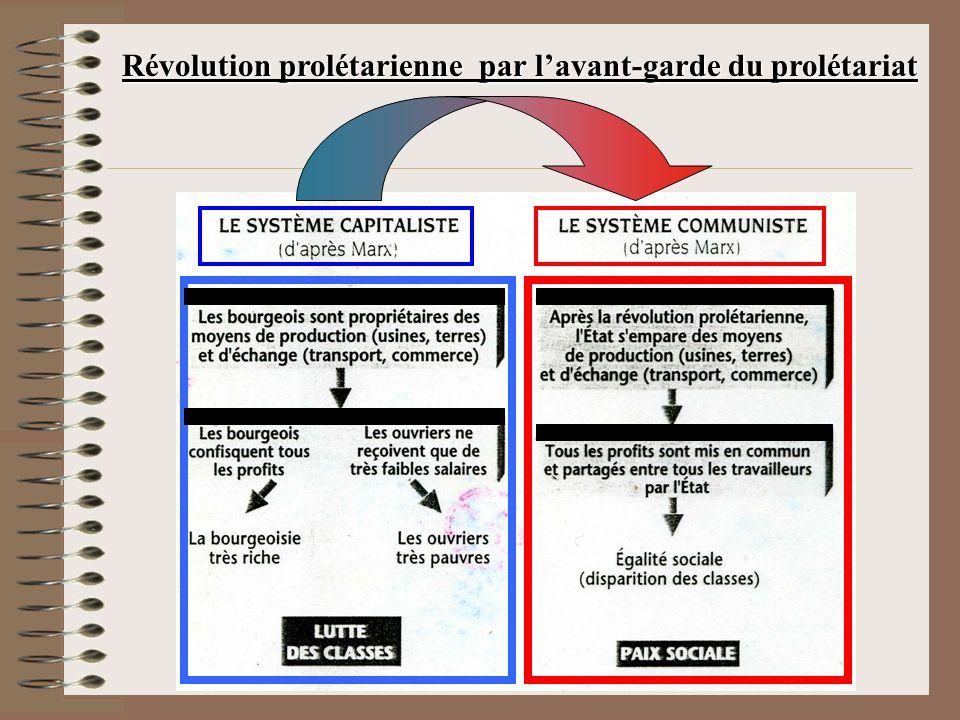 Révolution prolétarienne par l'avant-garde du prolétariat