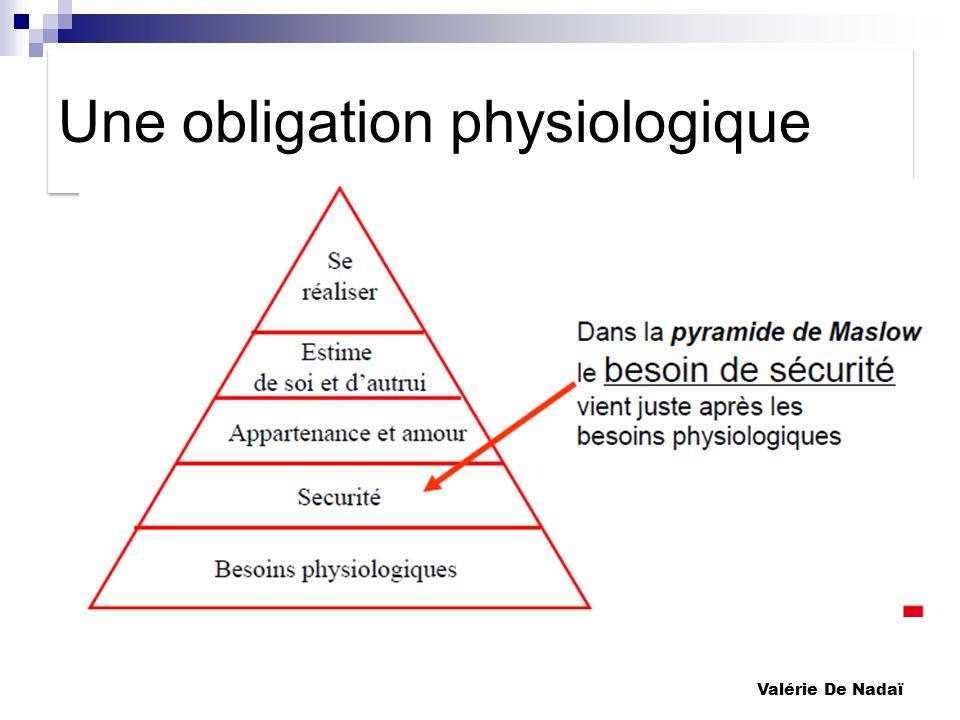 Une obligation physiologique