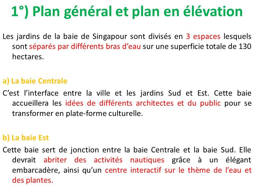 1°) Plan général et plan en élévation