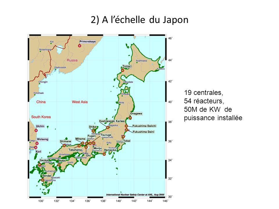 2) A l'échelle du Japon 19 centrales, 54 réacteurs,