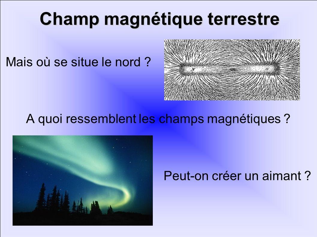 Comment peuton créer un champ magnétique