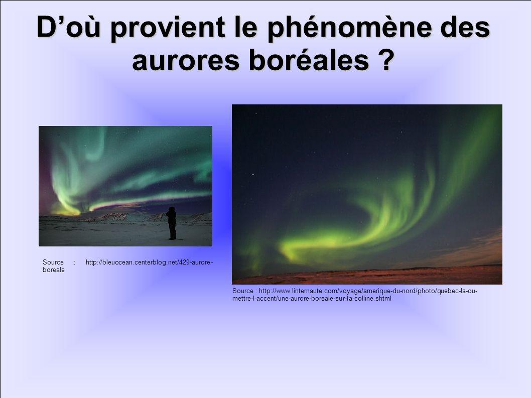 D'où provient le phénomène des aurores boréales