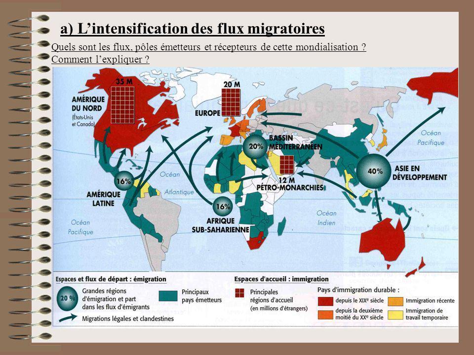 a) L'intensification des flux migratoires