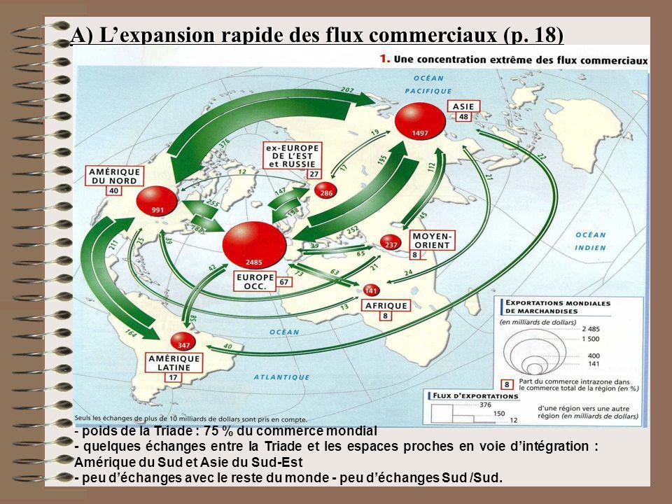 A) L'expansion rapide des flux commerciaux (p. 18)