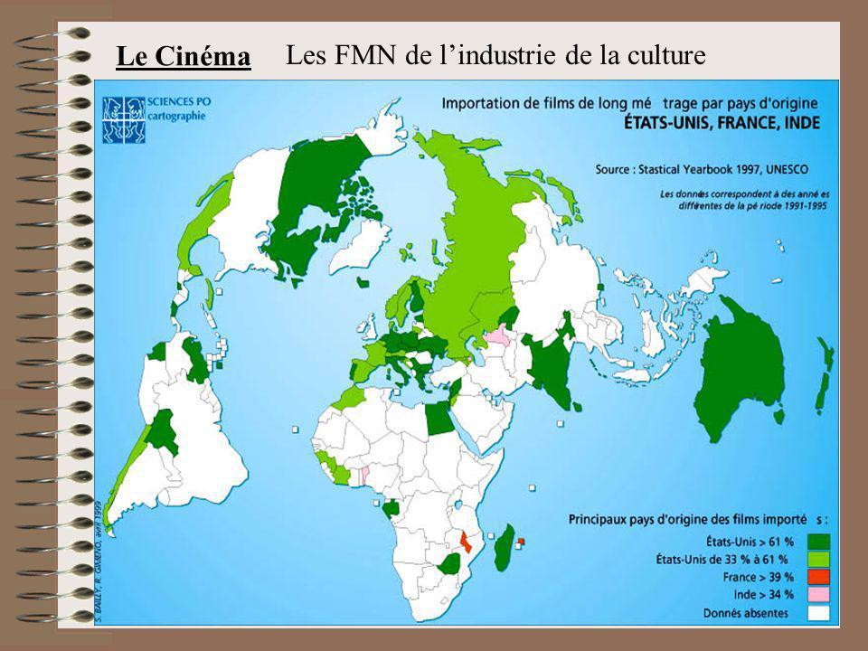 Le Cinéma Les FMN de l'industrie de la culture