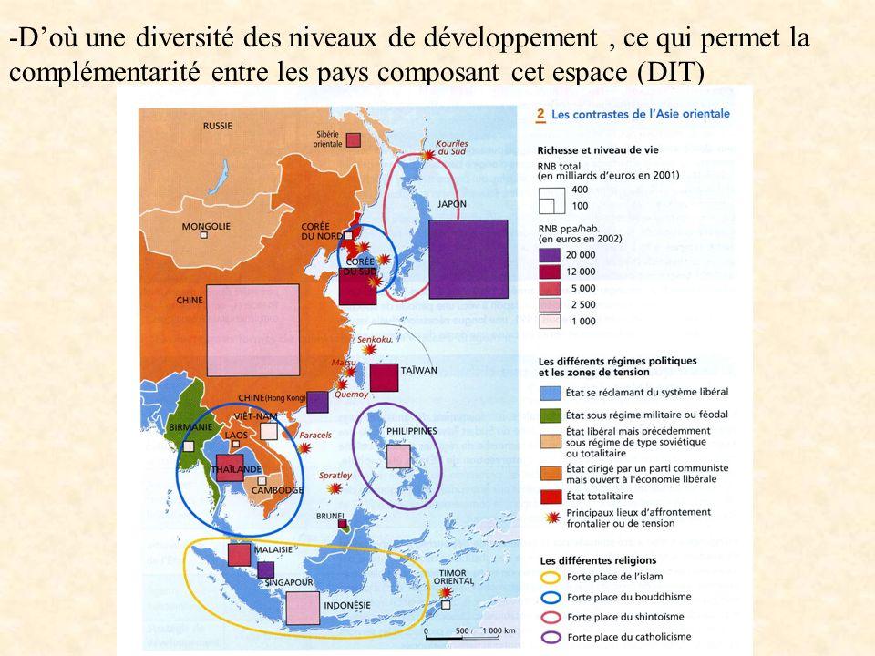 -D'où une diversité des niveaux de développement , ce qui permet la complémentarité entre les pays composant cet espace (DIT)