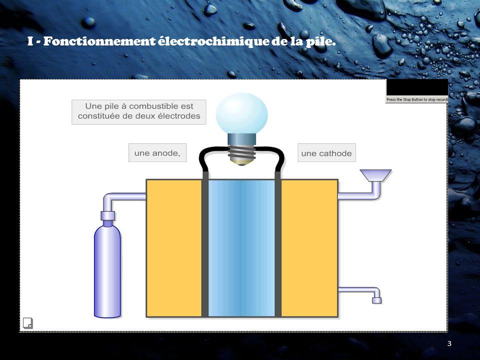 I - Fonctionnement électrochimique de la pile.