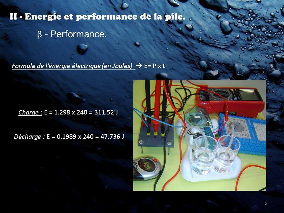 II - Energie et performance de la pile.