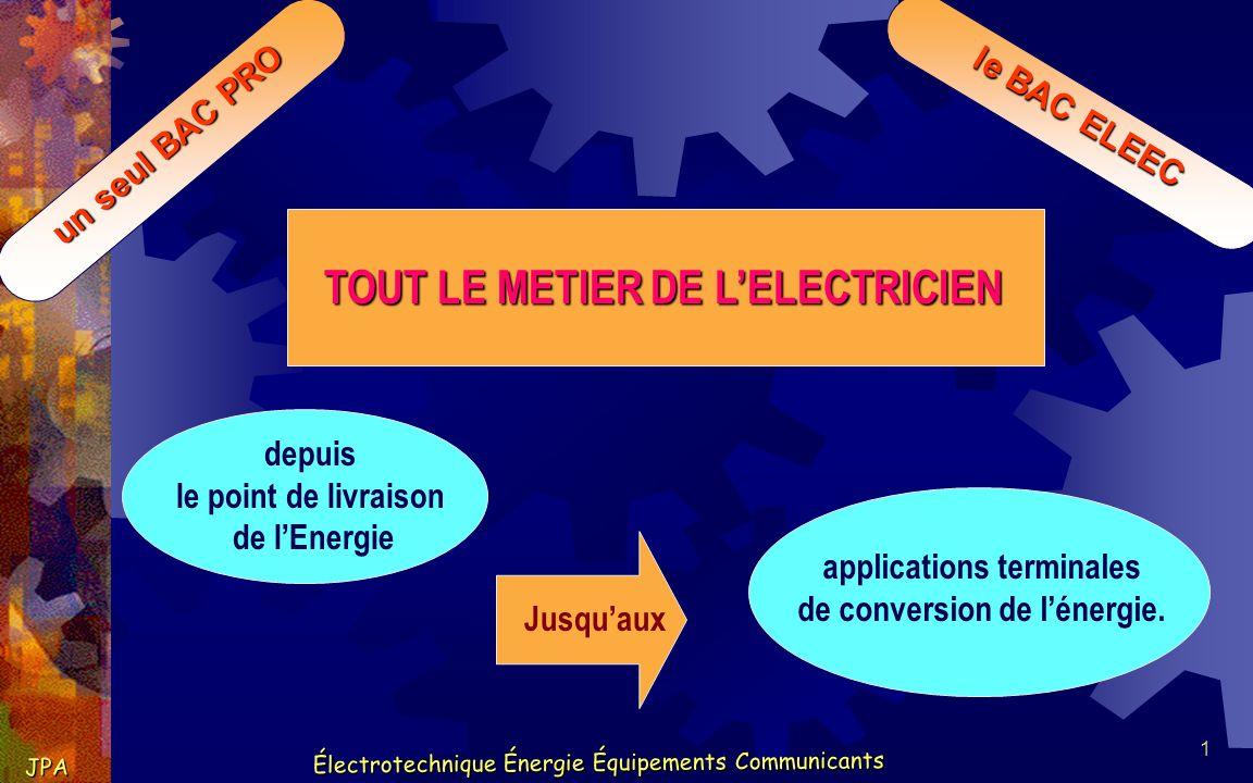 applications terminales de conversion de l'énergie.