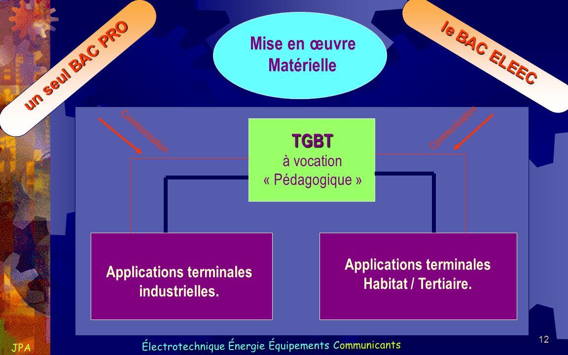 Applications terminales Applications terminales