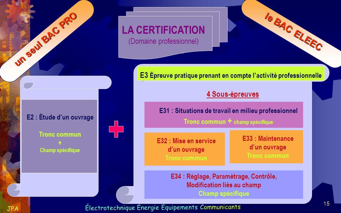 LA CERTIFICATION le BAC ELEEC un seul BAC PRO (Domaine professionnel)
