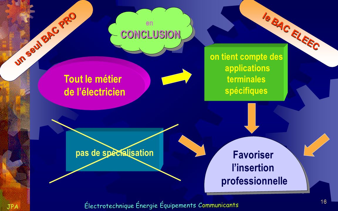 CONCLUSION Favoriser l'insertion professionnelle