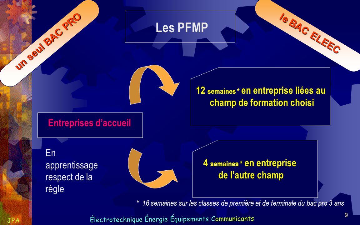 Les PFMP le BAC ELEEC un seul BAC PRO